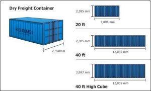 Conteneur maritime dimensions